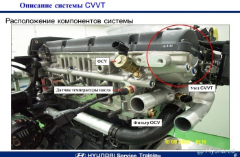 Проверка плавнорегулируемого газораспределения (CVVT)